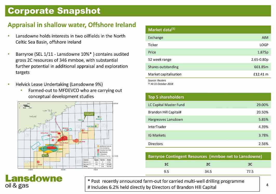LOGP Corporate Presentation - Lansdowne Oil and Gas Plc